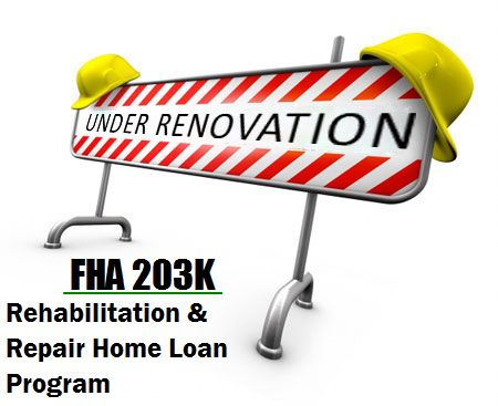 FHA 203K Loan San Diego Realtor Listing and Buyer agent